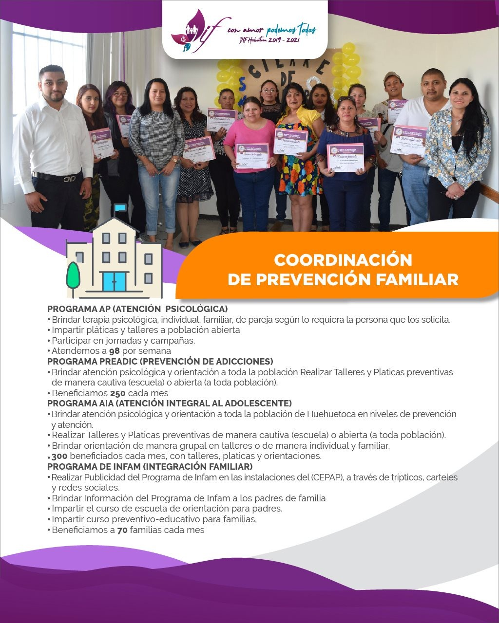 Coordinación de Prevención Familiar